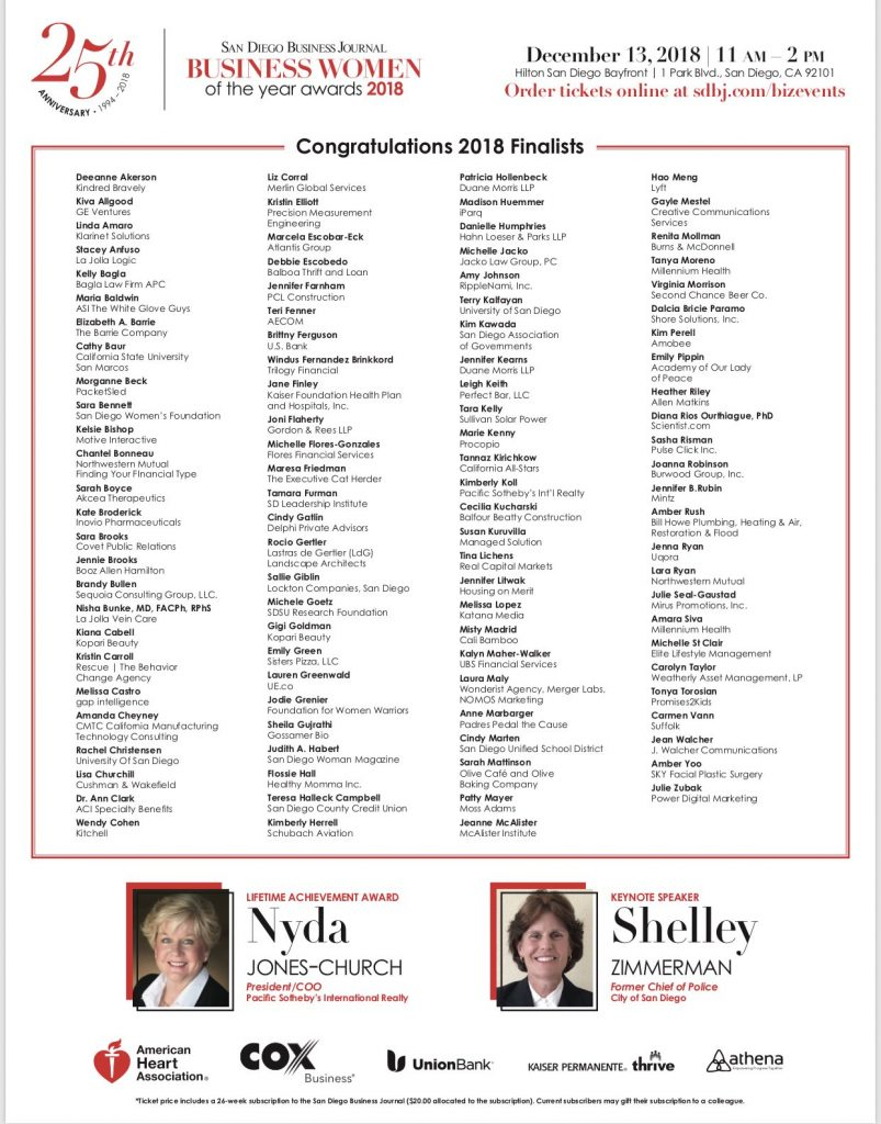 SDBJ Business Women of the Year Award 2018 Finalists